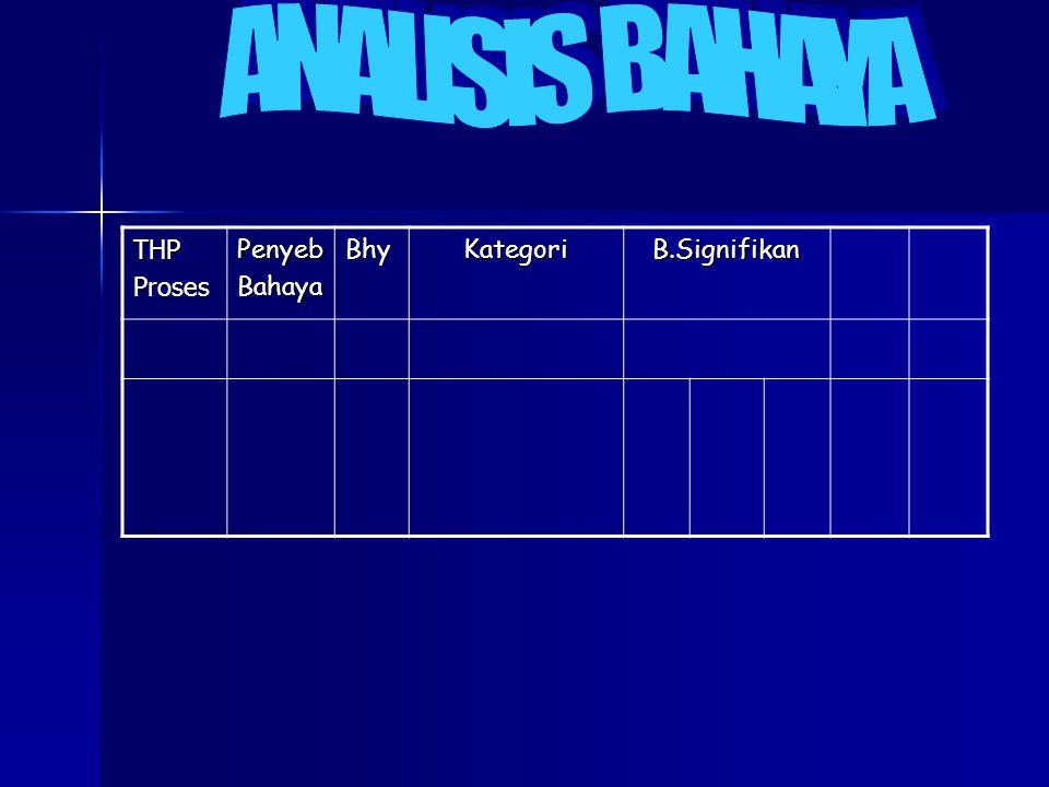 ANALISIS BAHAYA THP Proses Penyeb Bahaya Bhy Kategori B.Signifikan
