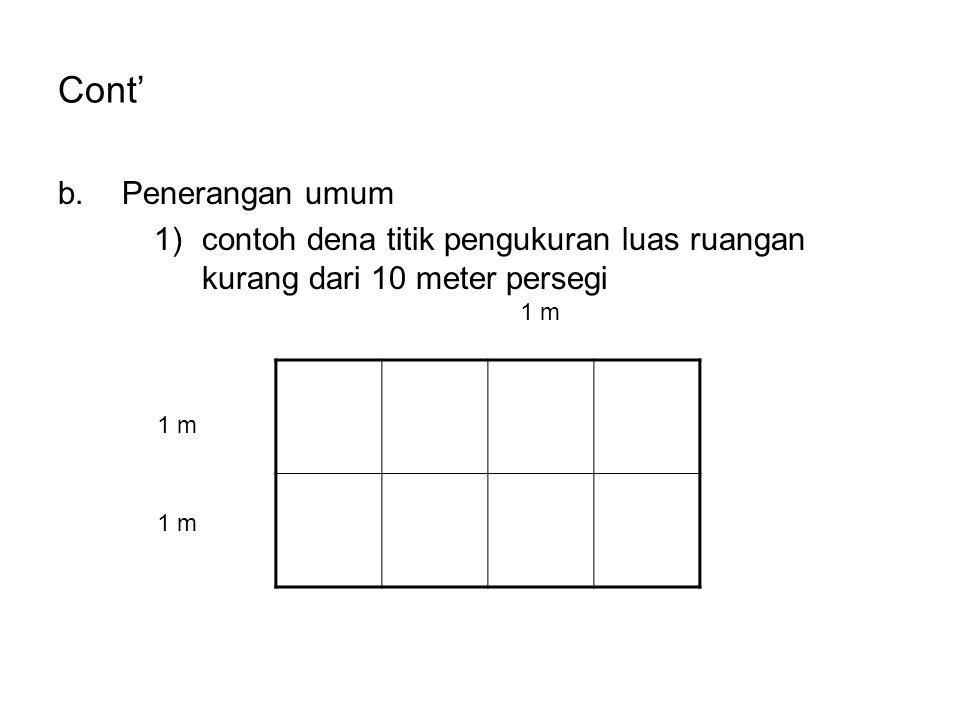 Cont' Penerangan umum. contoh dena titik pengukuran luas ruangan kurang dari 10 meter persegi. 1 m.