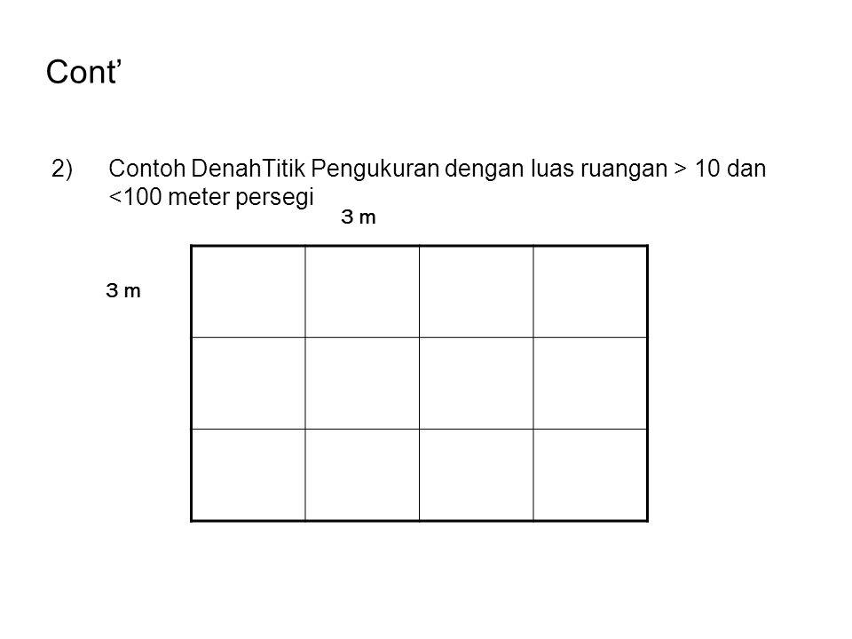 Cont' Contoh DenahTitik Pengukuran dengan luas ruangan > 10 dan <100 meter persegi 3 m 3 m