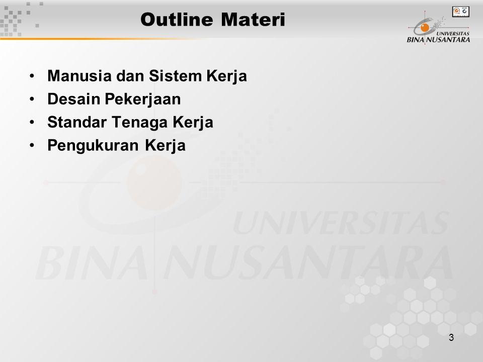 Outline Materi Manusia dan Sistem Kerja Desain Pekerjaan