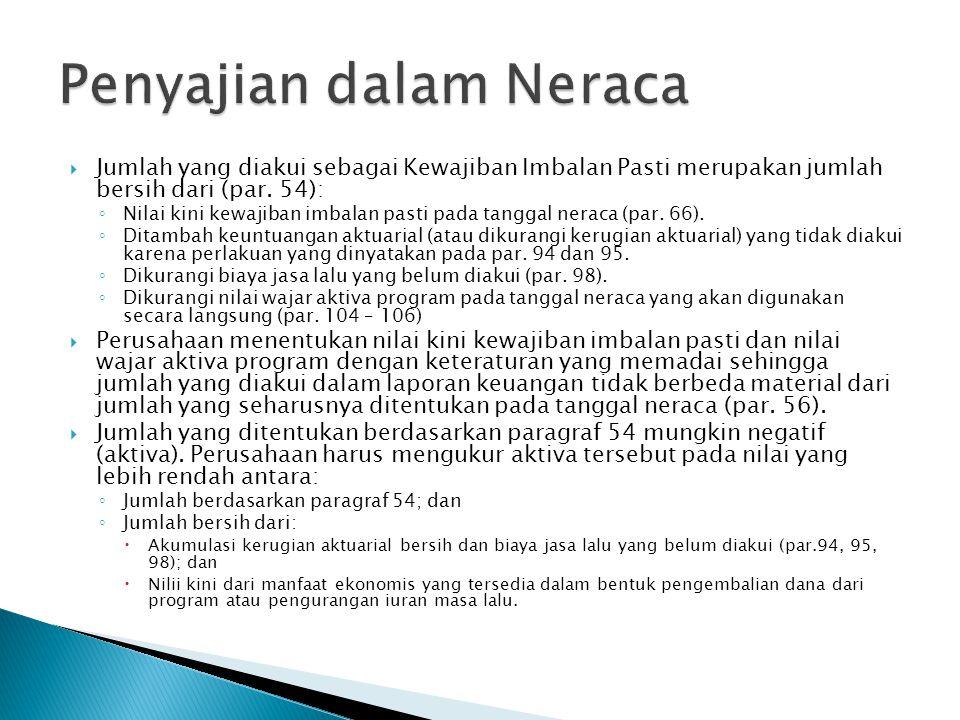 Penyajian dalam Neraca