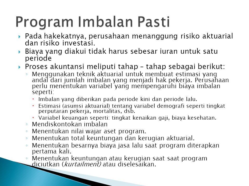 Program Imbalan Pasti Pada hakekatnya, perusahaan menanggung risiko aktuarial dan risiko investasi.