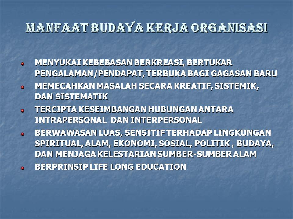 MANFAAT BUDAYA KERJA organisasi