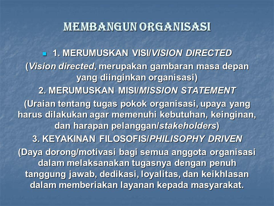 Membangun organisasi 1. MERUMUSKAN VISI/VISION DIRECTED