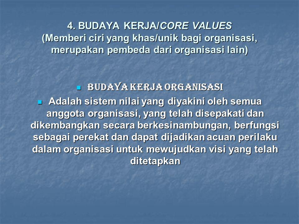 Budaya kerja organisasi