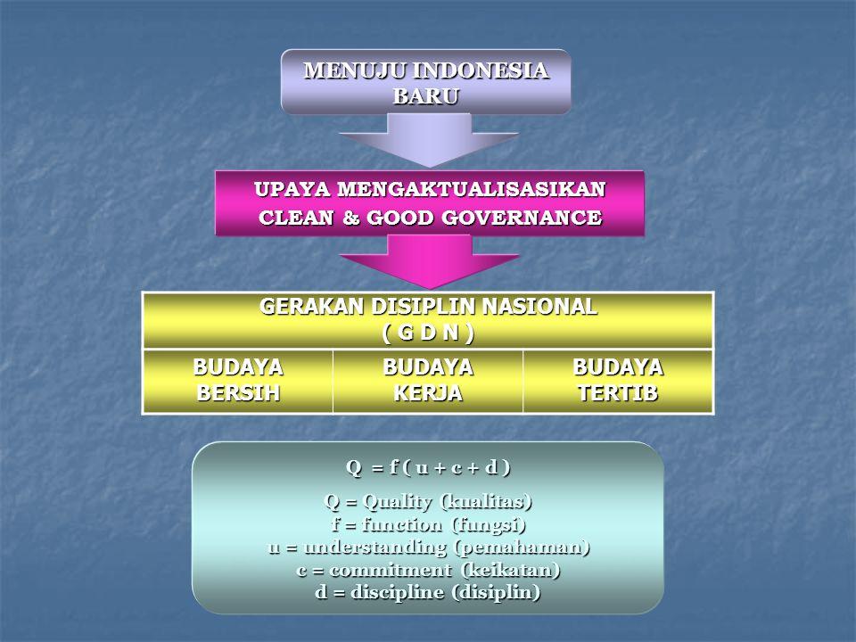 UPAYA MENGAKTUALISASIKAN CLEAN & GOOD GOVERNANCE