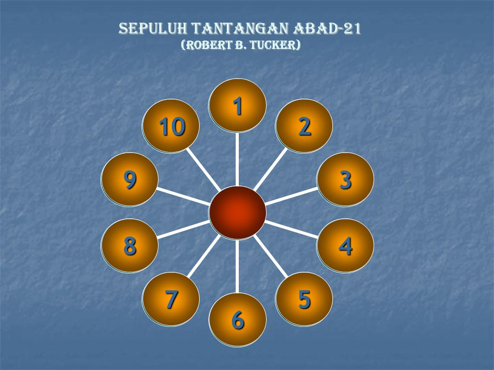 SEPULUH TANTANGAN ABAD-21 (Robert B. Tucker)