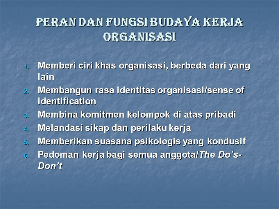Peran dan fungsi budaya kerja organisasi