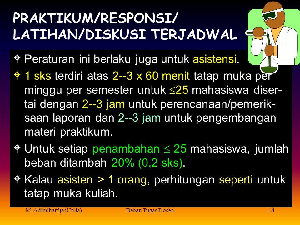 PRAKTIKUM/RESPONSI/ LATIHAN/DISKUSI TERJADWAL