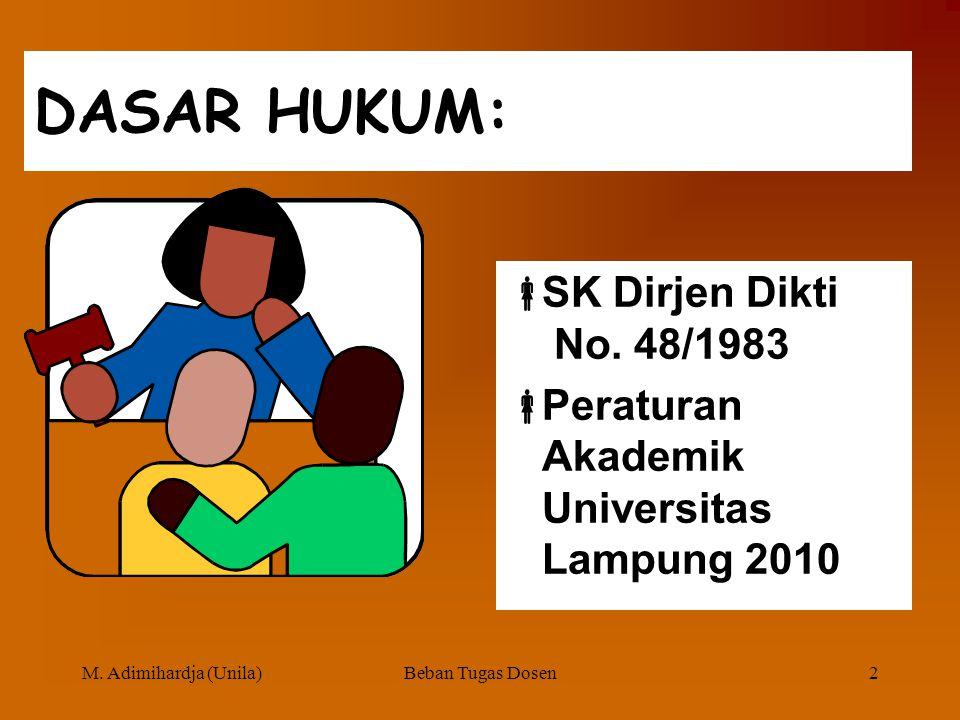DASAR HUKUM: SK Dirjen Dikti No. 48/1983