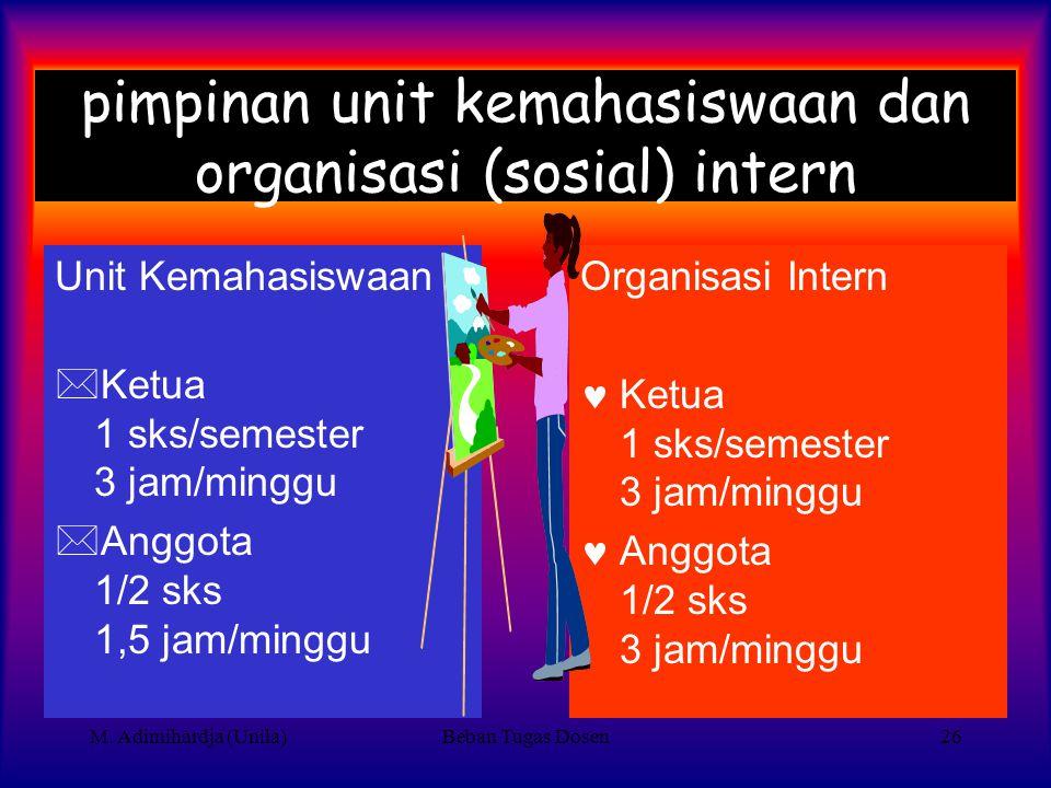 pimpinan unit kemahasiswaan dan organisasi (sosial) intern