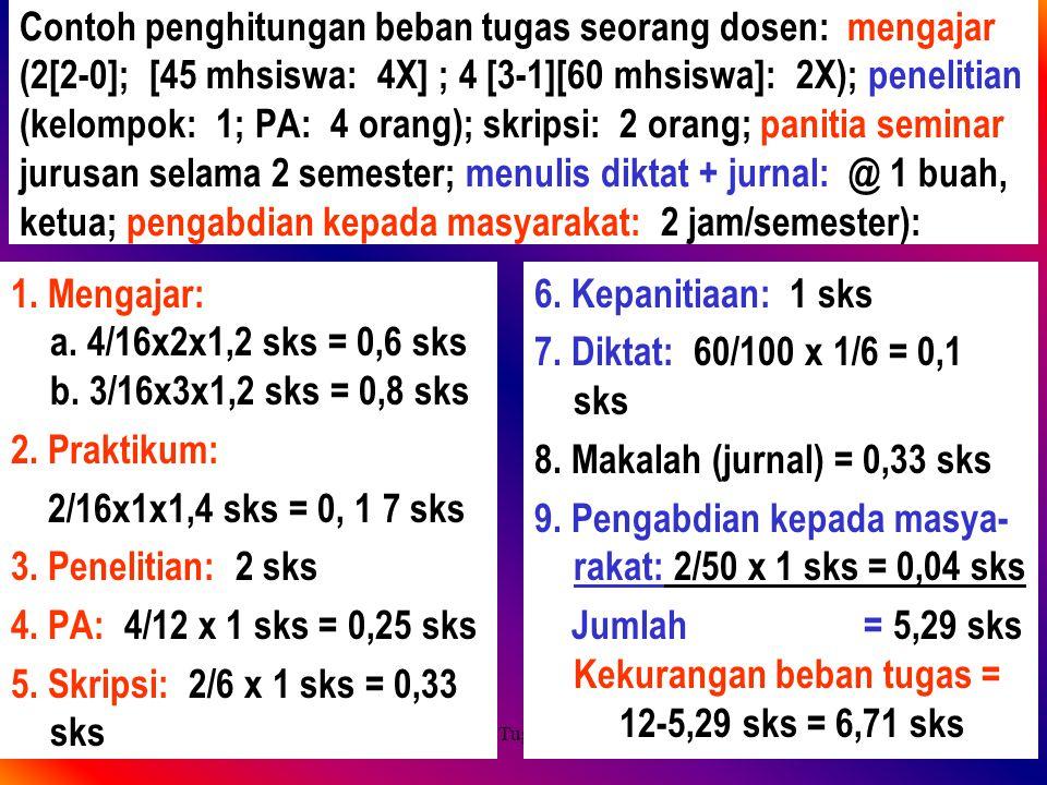 1. Mengajar: a. 4/16x2x1,2 sks = 0,6 sks b. 3/16x3x1,2 sks = 0,8 sks