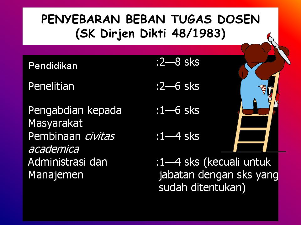 PENYEBARAN BEBAN TUGAS DOSEN (SK Dirjen Dikti 48/1983)