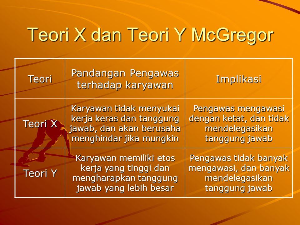 Teori X dan Teori Y McGregor