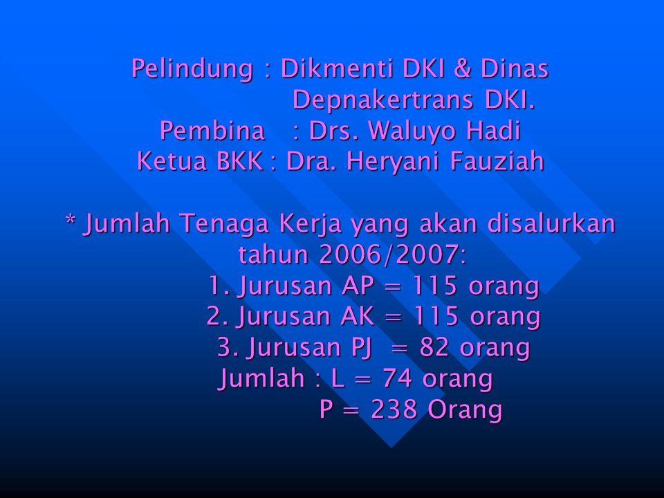 Pelindung. : Dikmenti DKI & Dinas Depnakertrans DKI. Pembina. : Drs