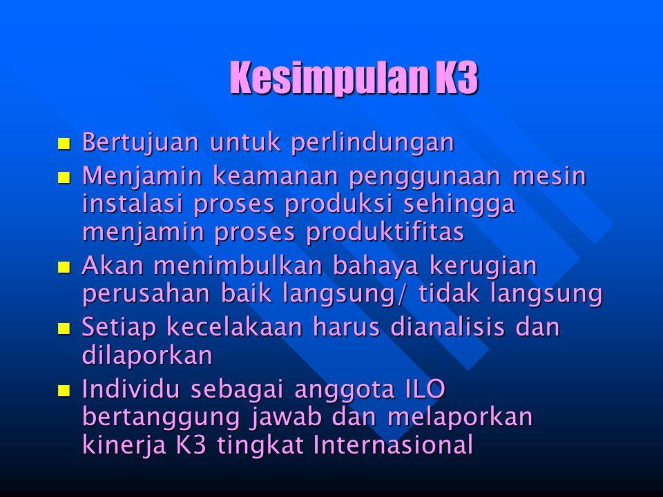 Kesimpulan K3 Bertujuan untuk perlindungan