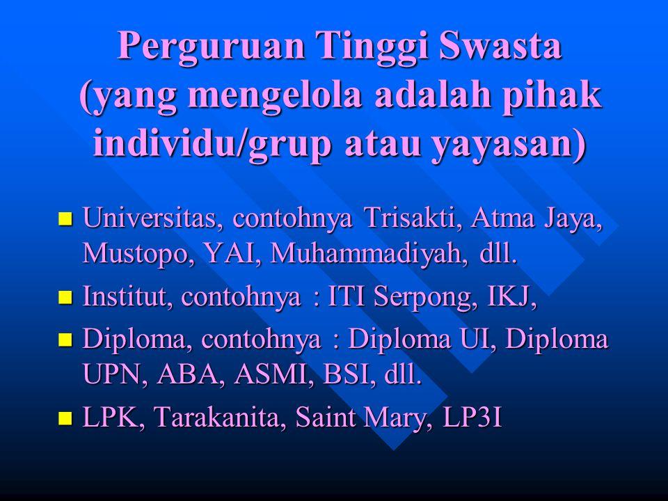 Perguruan Tinggi Swasta (yang mengelola adalah pihak individu/grup atau yayasan)