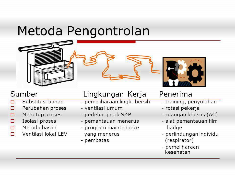 Metoda Pengontrolan Sumber Lingkungan Kerja Penerima