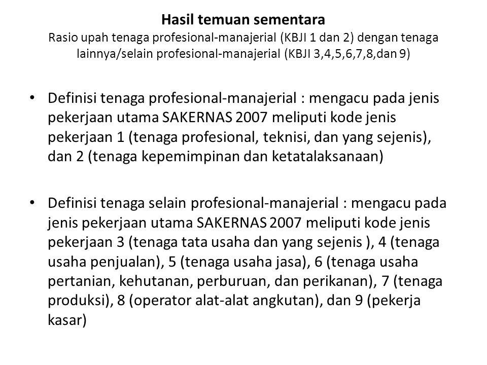 Hasil temuan sementara Rasio upah tenaga profesional-manajerial (KBJI 1 dan 2) dengan tenaga lainnya/selain profesional-manajerial (KBJI 3,4,5,6,7,8,dan 9)