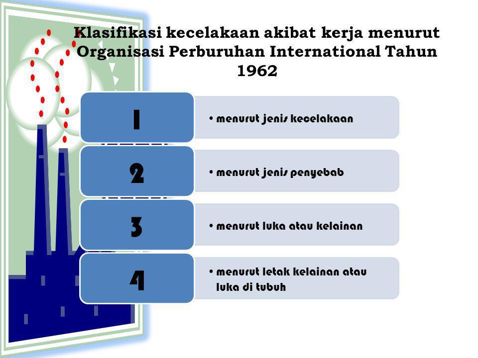 Klasifikasi kecelakaan akibat kerja menurut Organisasi Perburuhan International Tahun 1962