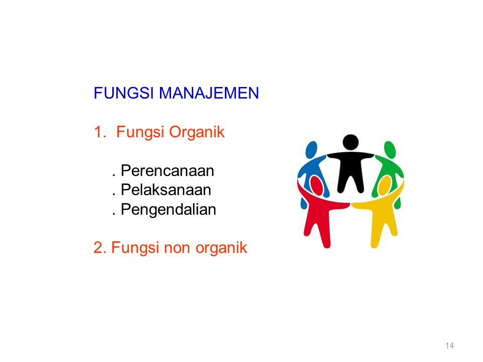 FUNGSI MANAJEMEN Fungsi Organik . Perencanaan . Pelaksanaan . Pengendalian 2. Fungsi non organik