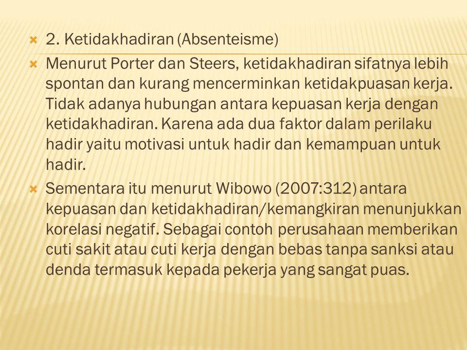 2. Ketidakhadiran (Absenteisme)