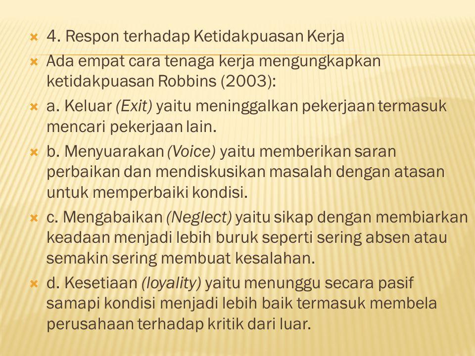 4. Respon terhadap Ketidakpuasan Kerja