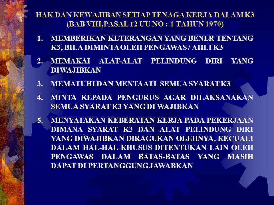 HAK DAN KEWAJIBAN SETIAP TENAGA KERJA DALAM K3 (BAB VIII,PASAL 12 UU NO : 1 TAHUN 1970)