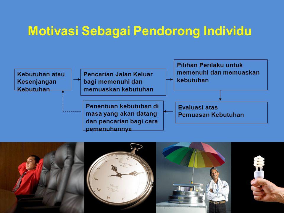 Motivasi Sebagai Pendorong Individu