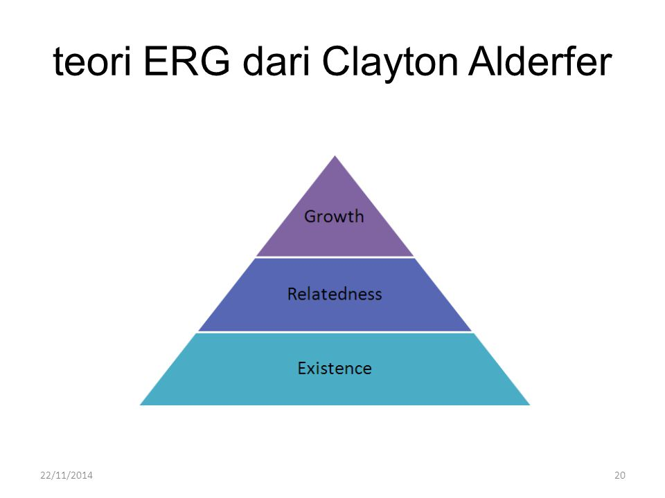 teori ERG dari Clayton Alderfer