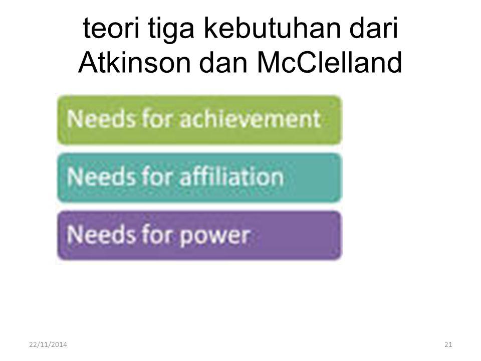 teori tiga kebutuhan dari Atkinson dan McClelland