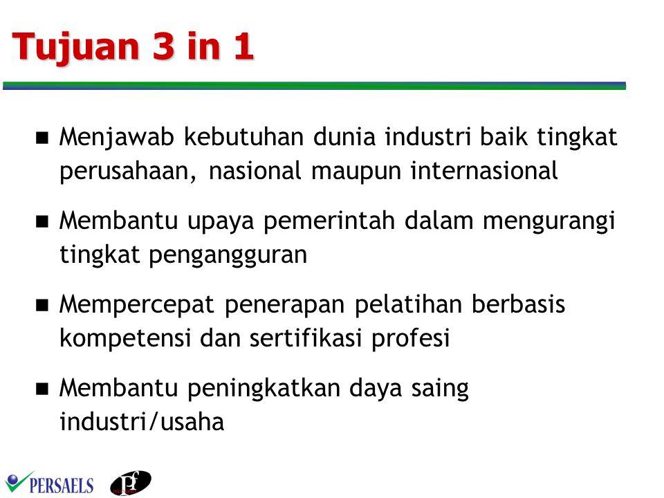 Tujuan 3 in 1 Menjawab kebutuhan dunia industri baik tingkat perusahaan, nasional maupun internasional.