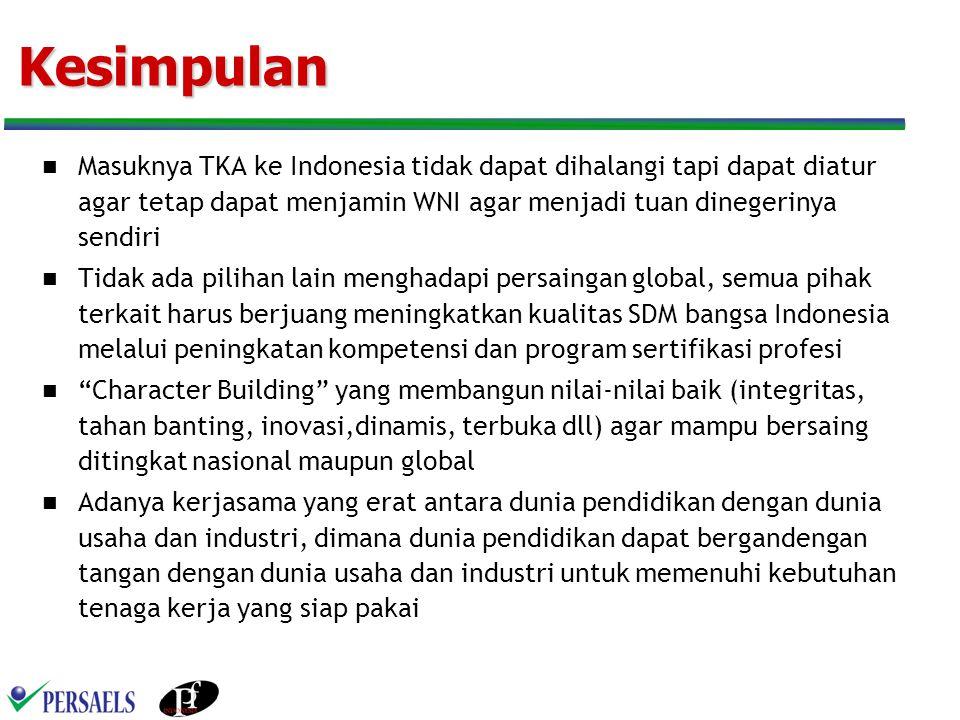 Kesimpulan Masuknya TKA ke Indonesia tidak dapat dihalangi tapi dapat diatur agar tetap dapat menjamin WNI agar menjadi tuan dinegerinya sendiri.