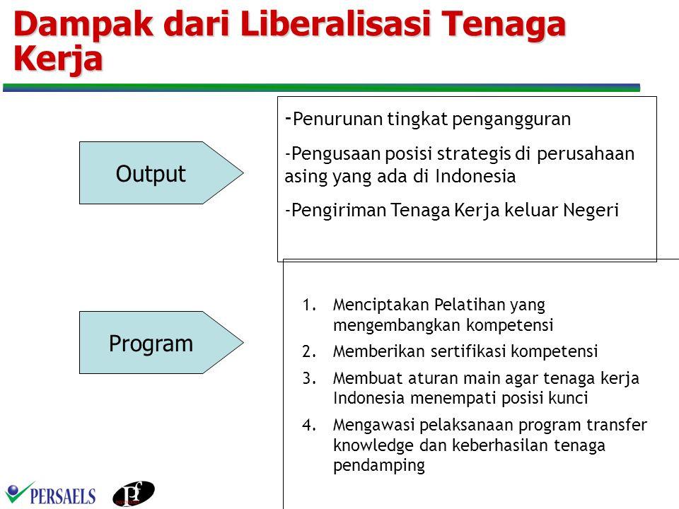 Dampak dari Liberalisasi Tenaga Kerja