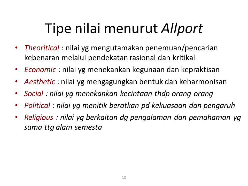 Tipe nilai menurut Allport