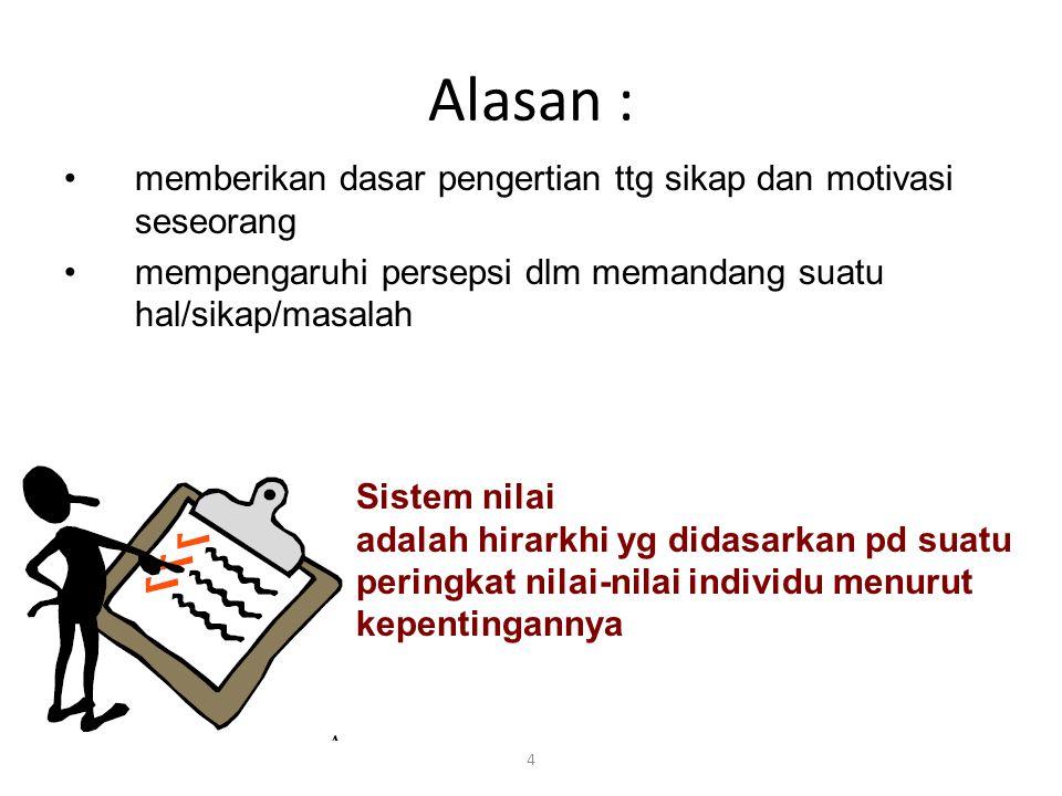 Alasan : memberikan dasar pengertian ttg sikap dan motivasi seseorang