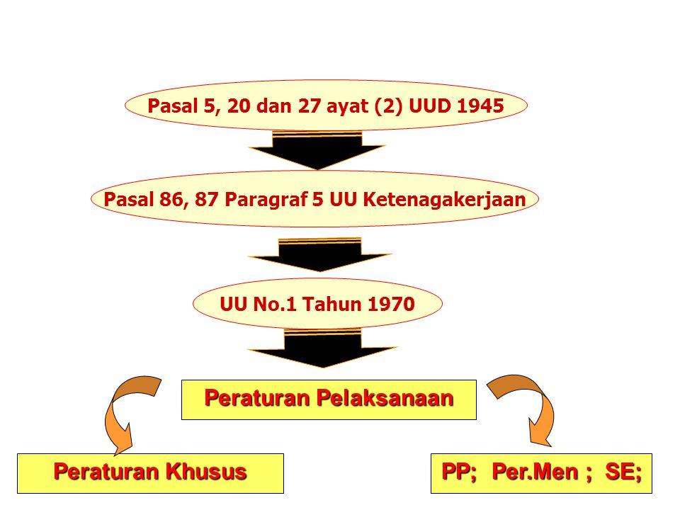 Pasal 86, 87 Paragraf 5 UU Ketenagakerjaan