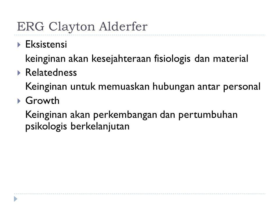 ERG Clayton Alderfer Eksistensi