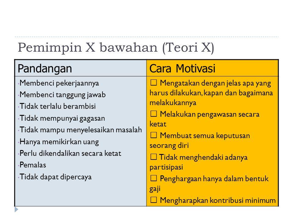 Pemimpin X bawahan (Teori X)