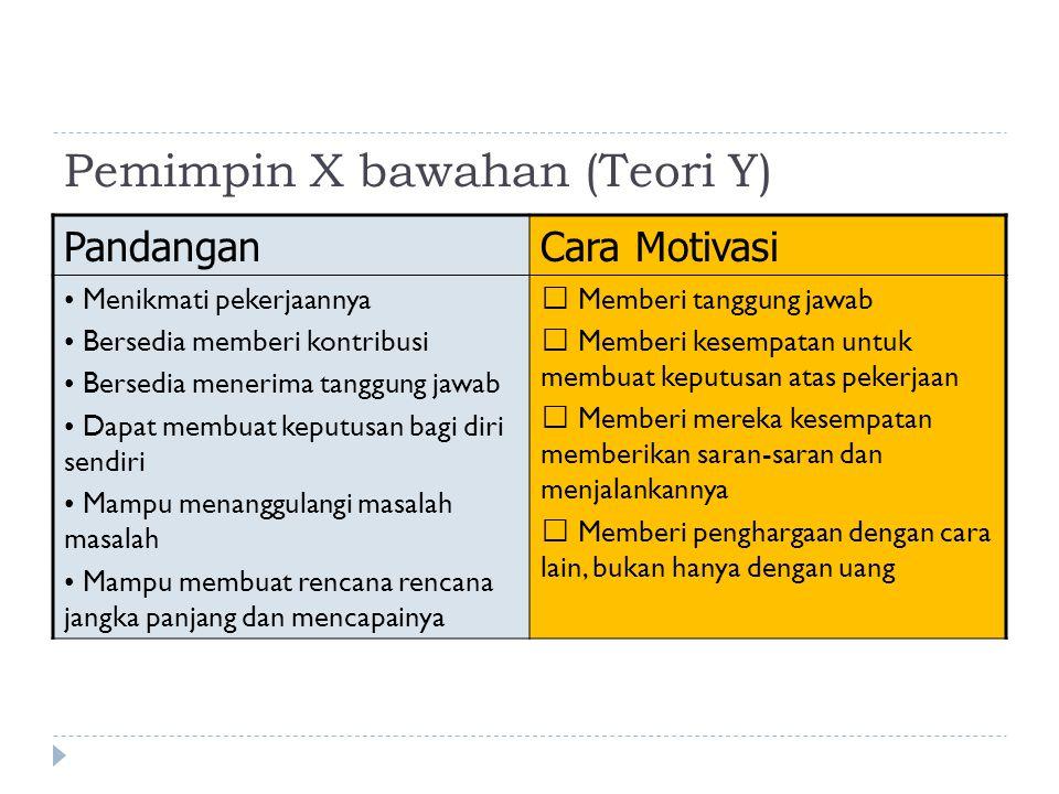 Pemimpin X bawahan (Teori Y)