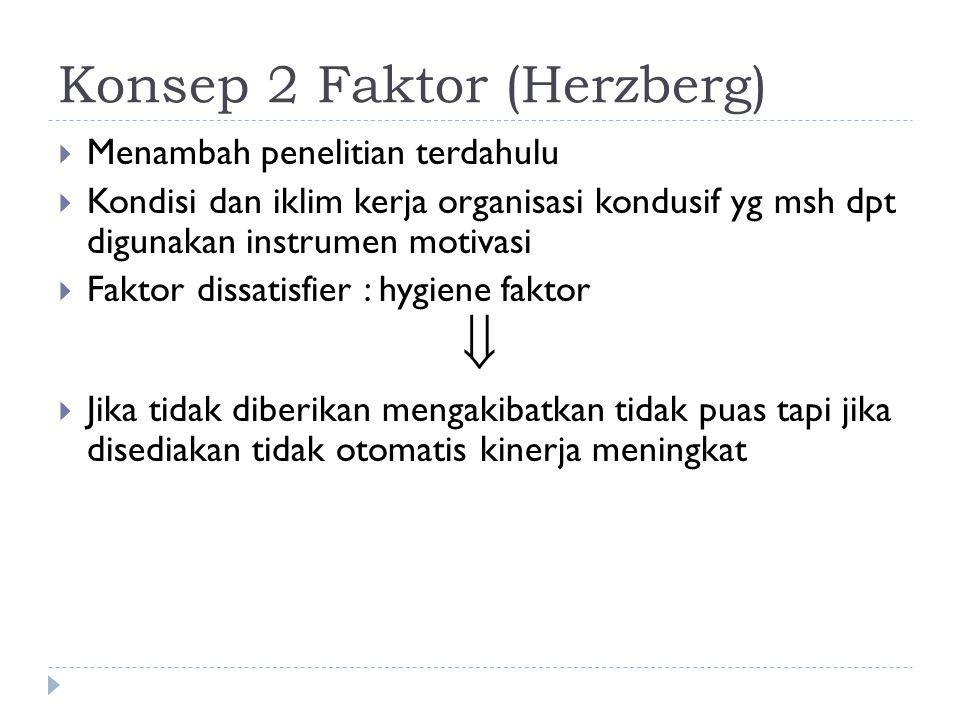 Konsep 2 Faktor (Herzberg)