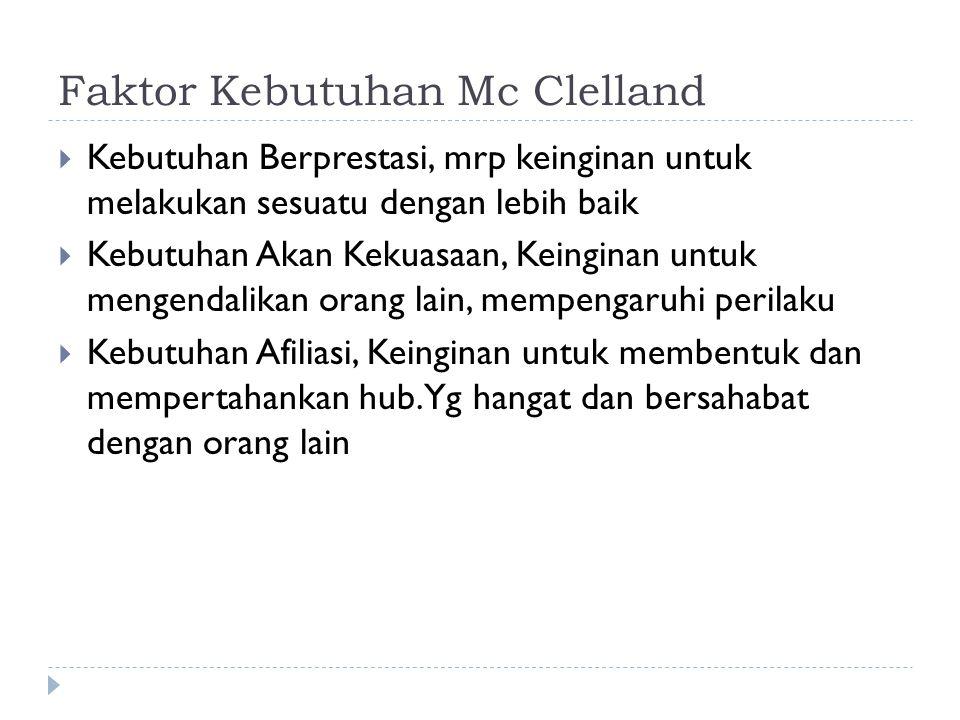 Faktor Kebutuhan Mc Clelland