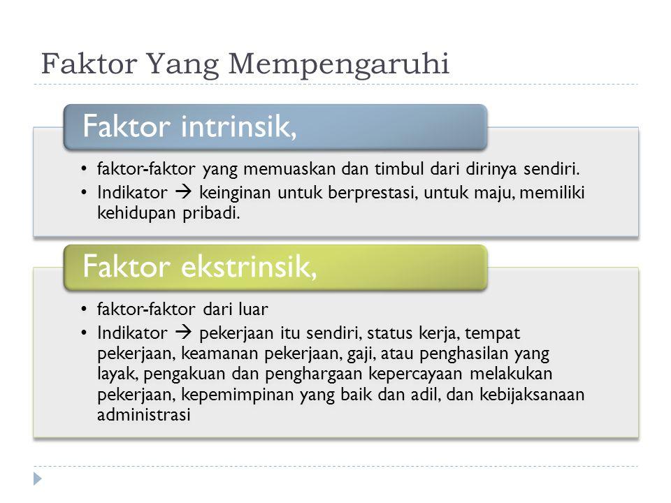 Faktor Yang Mempengaruhi