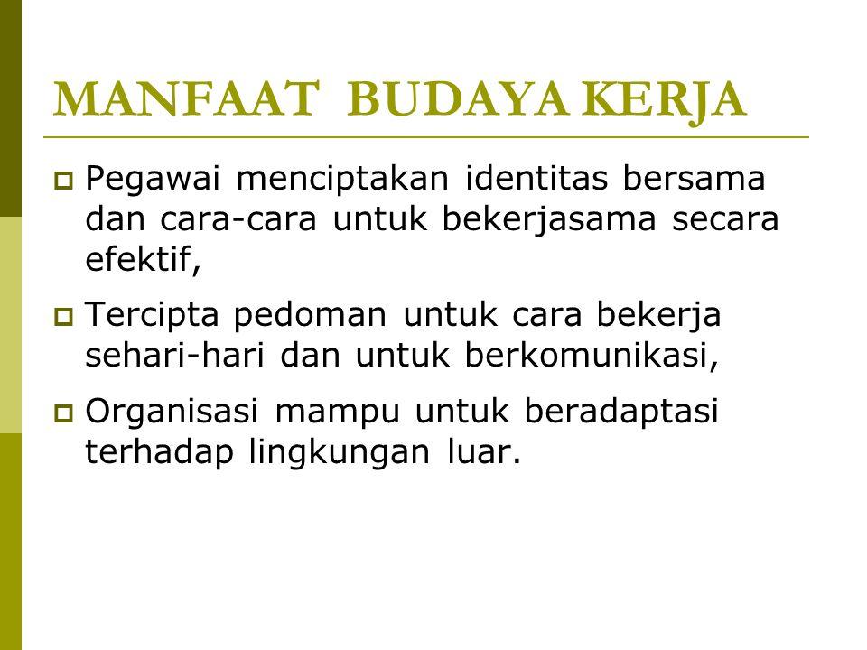 MANFAAT BUDAYA KERJA Pegawai menciptakan identitas bersama dan cara-cara untuk bekerjasama secara efektif,