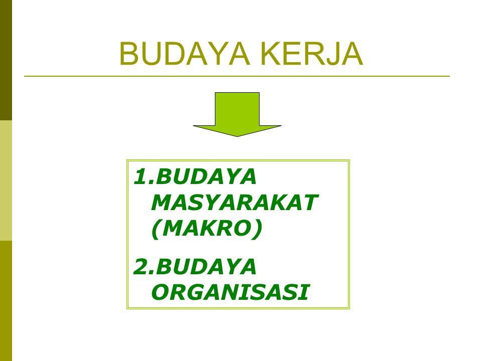BUDAYA KERJA BUDAYA MASYARAKAT (MAKRO) BUDAYA ORGANISASI