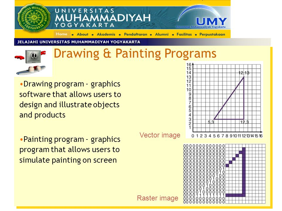 Drawing & Painting Programs