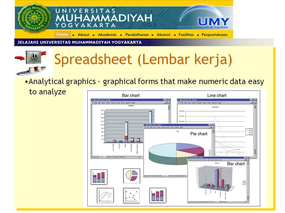 Spreadsheet (Lembar kerja)