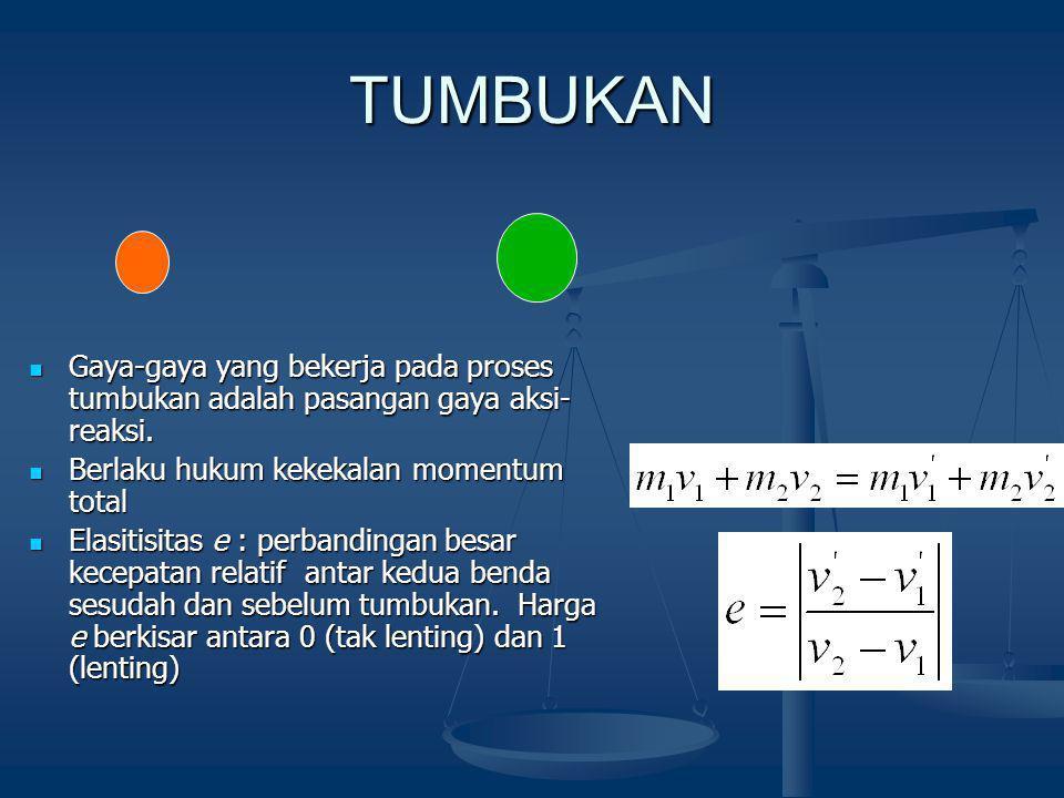 TUMBUKAN Gaya-gaya yang bekerja pada proses tumbukan adalah pasangan gaya aksi-reaksi. Berlaku hukum kekekalan momentum total.