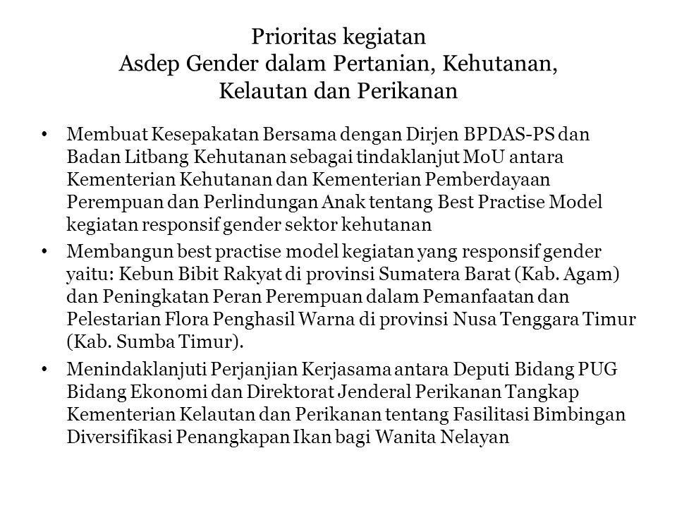 Prioritas kegiatan Asdep Gender dalam Pertanian, Kehutanan, Kelautan dan Perikanan