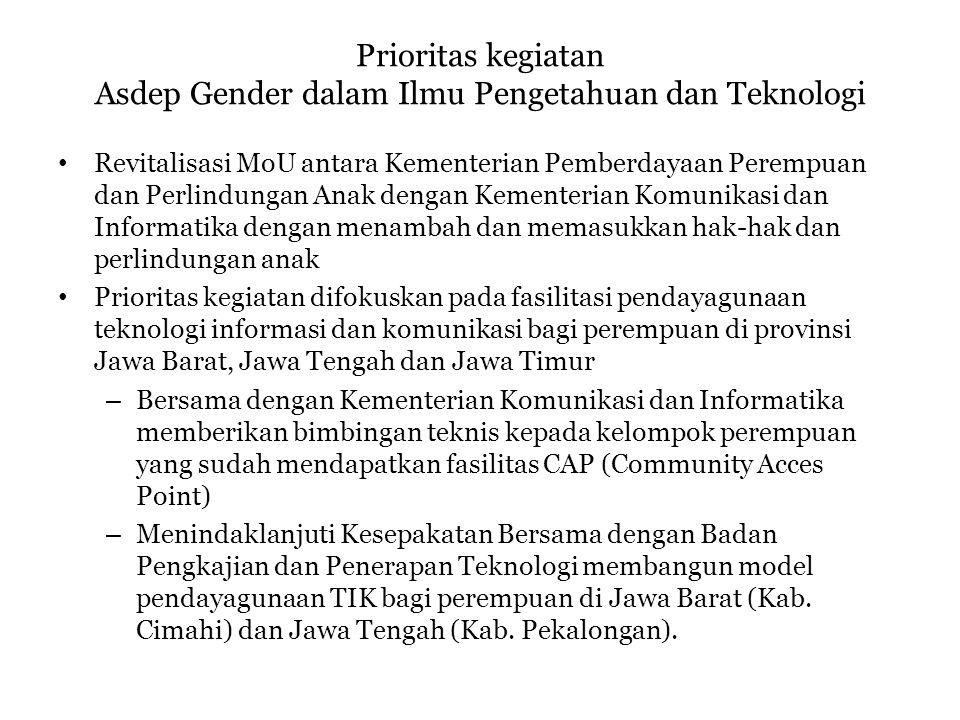 Prioritas kegiatan Asdep Gender dalam Ilmu Pengetahuan dan Teknologi